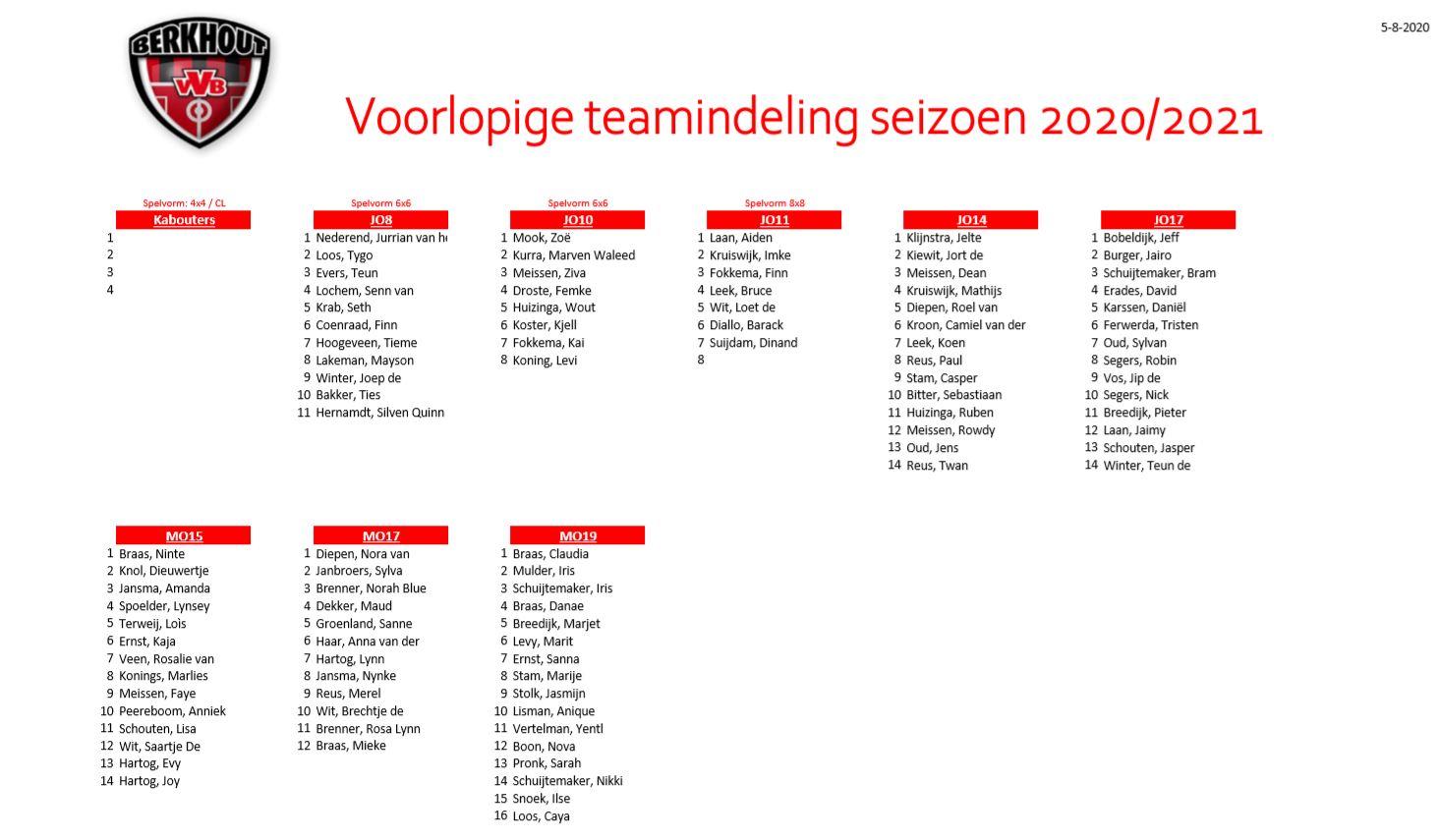 Voorlopige teamindeling seizoen 2020-2021